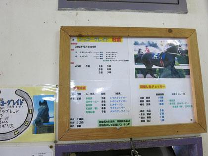 グレイドの馬房に飾ってあるプレート。