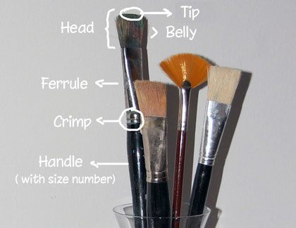 clean brushes tutorial traditional art oil acrylic watercolor