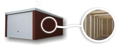 der wandaufbau eine massive konstruktion langlebig und robust fertiggaragen in. Black Bedroom Furniture Sets. Home Design Ideas