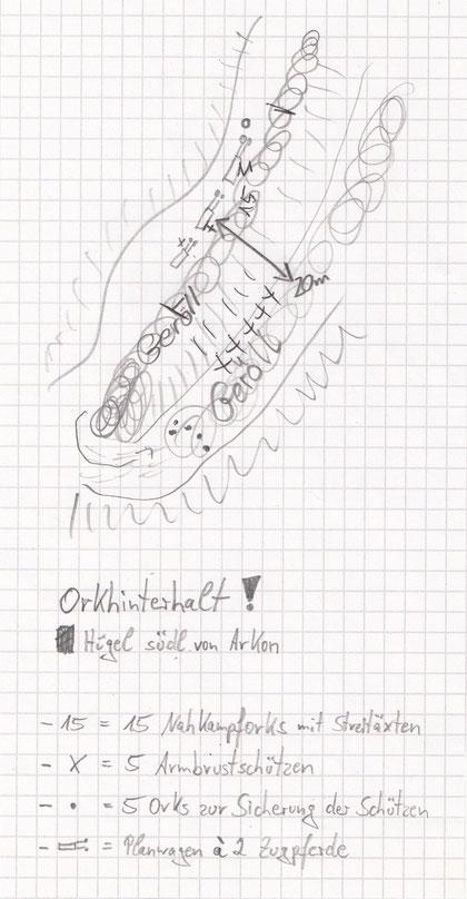 Orkhinterhalt vor Dornmark