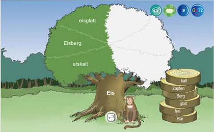 Anzeige eines Baums, auf den Ästen stehen die gebildeten Zusammensetzungen