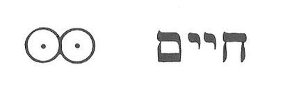Pendule hébraïque