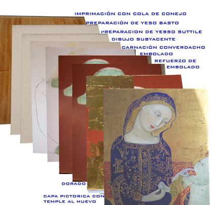 Madonna dell' Umiltá (1353) Obra del Trechento Italiano perteneciente a la corriente del Gótico Internacional. Anónimo. Collezione Gima Giacomo. Poldi (Milán)