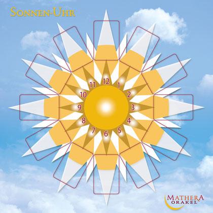 Die Mathera Orakelkarten Sonnenuhr, Tischvorlage