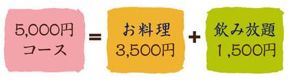 下丸子一休5,000円コース
