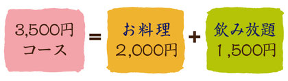 下丸子一休3,500円コース