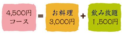 下丸子一休4,500円コース