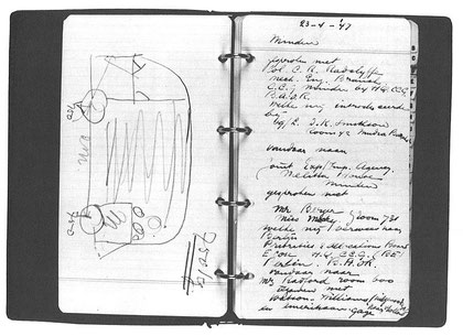 Eerste schets van de Transporter door Ben Pon