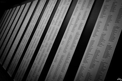 Namen der Verstorbenen in Neuengamme