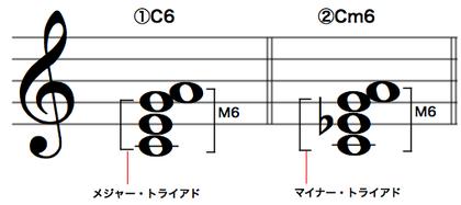 6thコード
