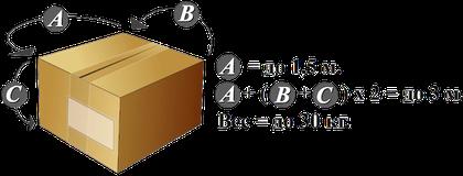 Таблица ограничения размеров и веса почтовых отправлений EMS