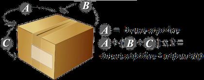 Размер коробки почтового отправления