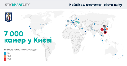 Kyiv video surveillance network