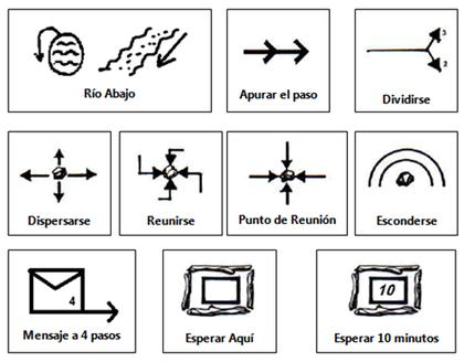 Símbolos de pista de ordenes a los rastreadores (click para ampliar)