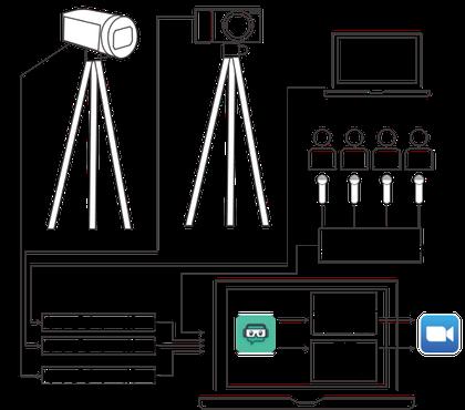本記事で紹介する配信システム概要図