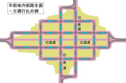 市街地一方通行化の例/ One Way Traffic System
