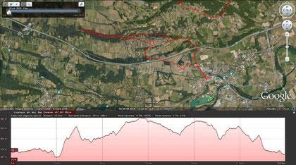 parcours 15km