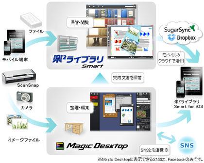 http://www.pfu.fujitsu.com/raku2library/