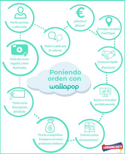Consejos para vender mejor en Wallapop - AorganiZarte -