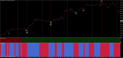 trading Style: Carazy pips indicator reversal trend