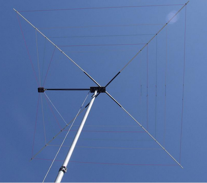 L'antenna 5 bande CobWebb