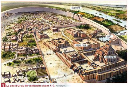 Plan De La Ville D Ur En M Ef Bf Bdsopotamie