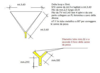 antenna Delta Loop 1 Elemento autocostruibile
