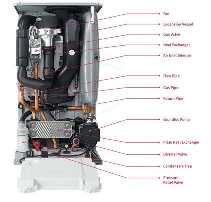 boiler repair service Barnsley, Penistone, Holmfirth