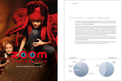 HALLA.CO_ZOOM Kindermuseum