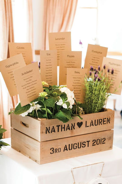 boda Nathan y Lauren foto by Marcus Ward