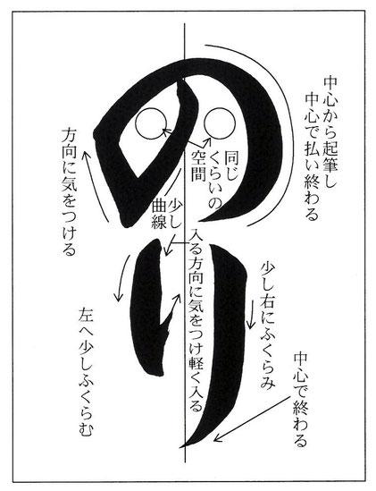 看板 書道看板 札幌書道教室 書家 札幌市中央区書道教室 札幌競書雑誌書究