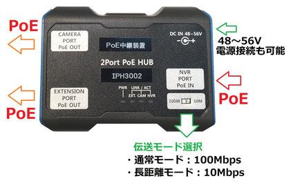 ネットワークIPカメラ用 PoE中継器、延長機 IPH3002 各端子説明図
