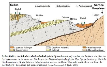 Quelle: https://www.karstwanderweg.de/wander_w/kranichteich/9/