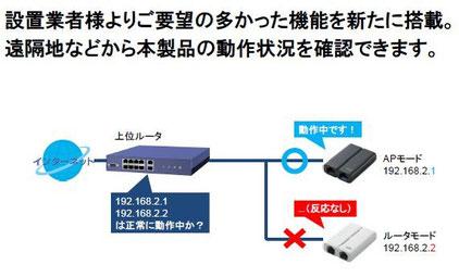 ELECOM WRH-300xシリーズエレコム正規代理店 島根県松江市・文泉堂