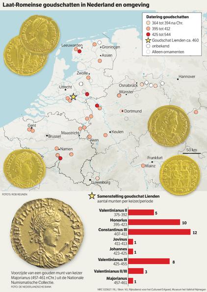 Les découvertes de pièces d'or de l'Empire Romain Tardif aux Pays-Bas aux alentours.