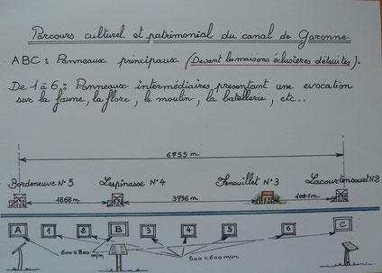 Croquis du Parcours Mémorial.
