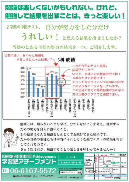 京橋・城東区蒲生の個別指導学習塾アチーブメント - チラシ
