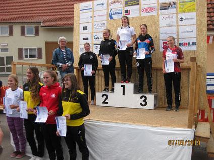 18. Platz in der Gesamtwertung der Damen