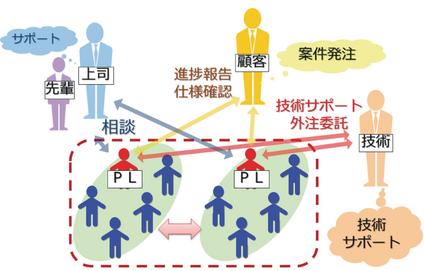 九州産業イメージ2
