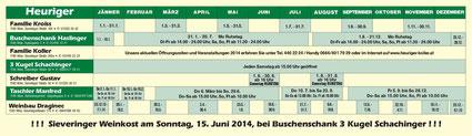Sieveringer Heurigenkalender 2014