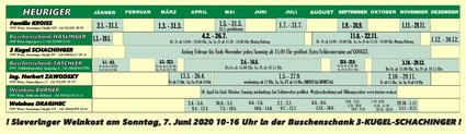 Sieveringer Heurigenkalender 2020