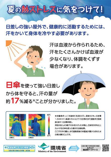 出典:環境省_日傘の活用推進について~夏の熱ストレスに気をつけて!~~  https://www.env.go.jp/press/106813.html