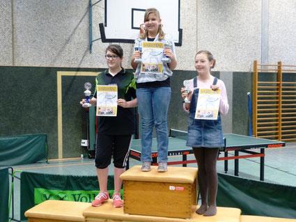 Gewinner der Schülerinnen-A-Klasse