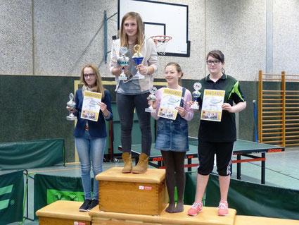 Gewinner der Mädchen-Klasse