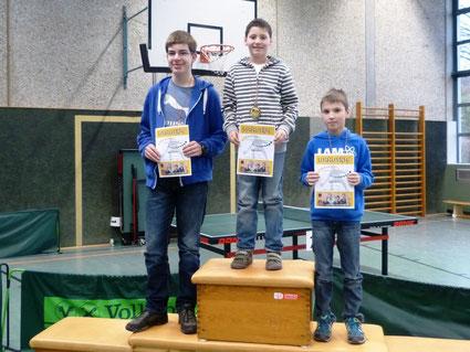 Gewinner der Bambini-Klasse