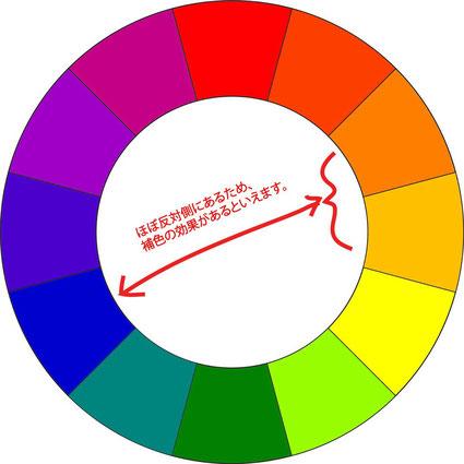 オレンジ 反対 色 補色とは? 効果・意味・反対色との違いを解説 [カラーコーディネート]