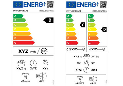 EU comparative energy efficiency labels - examples
