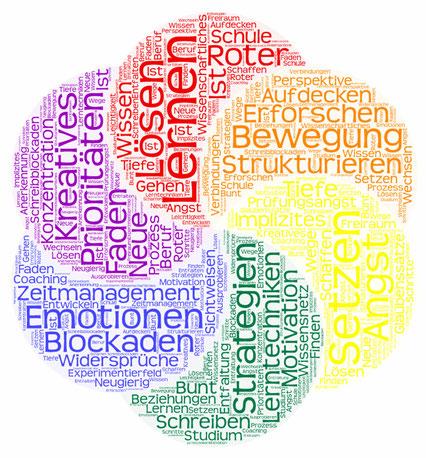 Lerncoaching Lueneburg, Iris Eggers, Lernberatung, Coaching, Gestalttherapie, Lernprobleme, Lernschwierigkeiten, Lernen, Studenten, Schüler, Konzentrationsprobleme, Lernstrategien, Motivation, Prüfungsangst, Schulangst, Gehirngerecht, Stress