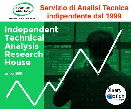 markets.com trading central segnali