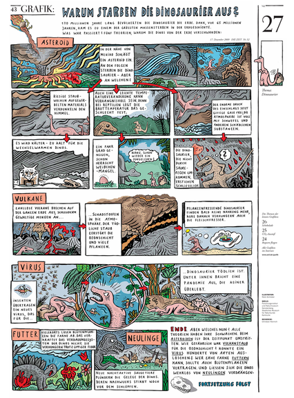 """Infografik für """"Die Zeit"""" zum Thema """"Aussterben der Dinosaurier"""" © Niels Olaf Schroeder"""